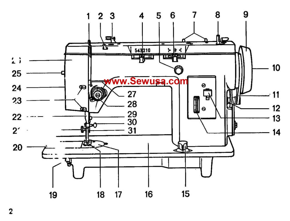 pfaff 130 sewing machine manual